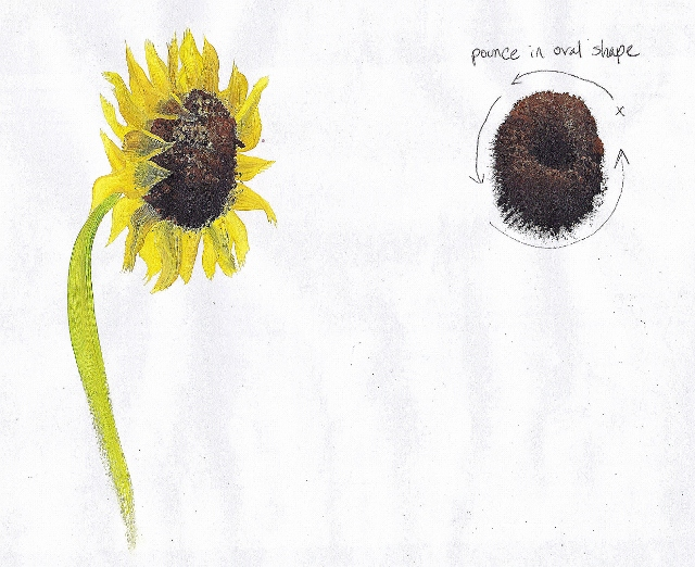 painting sunflowers from side